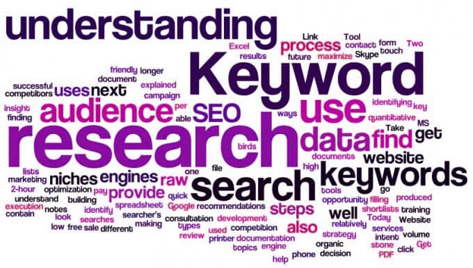 SEO: How To Do Keyword Research